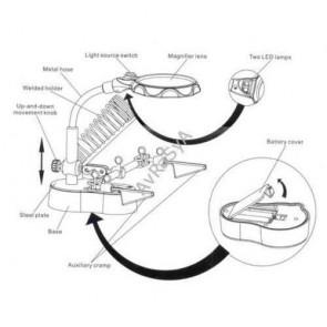 Sline HZD126-2 Ledli Büyüteç ve Havya Standı Yardımcı El